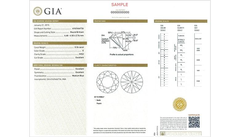 GIA-sample