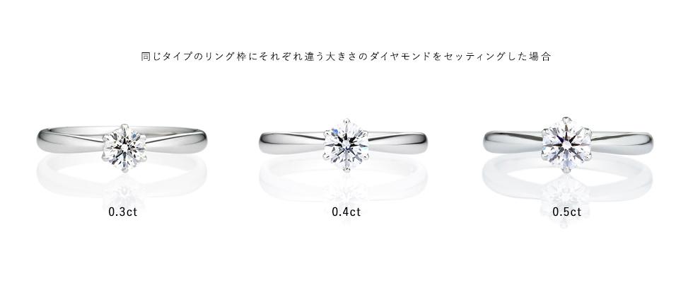 同じタイプのリング枠にそれぞれ違う大きさのダイヤモンドをセッティングした場合
