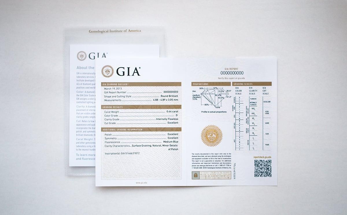 品質を保証する鑑定書が付属