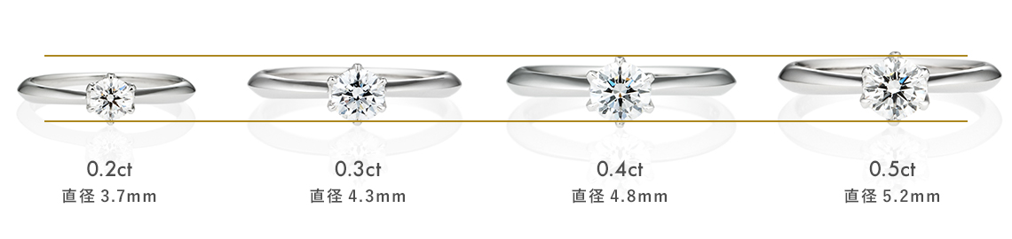 カラット別婚約指輪比較