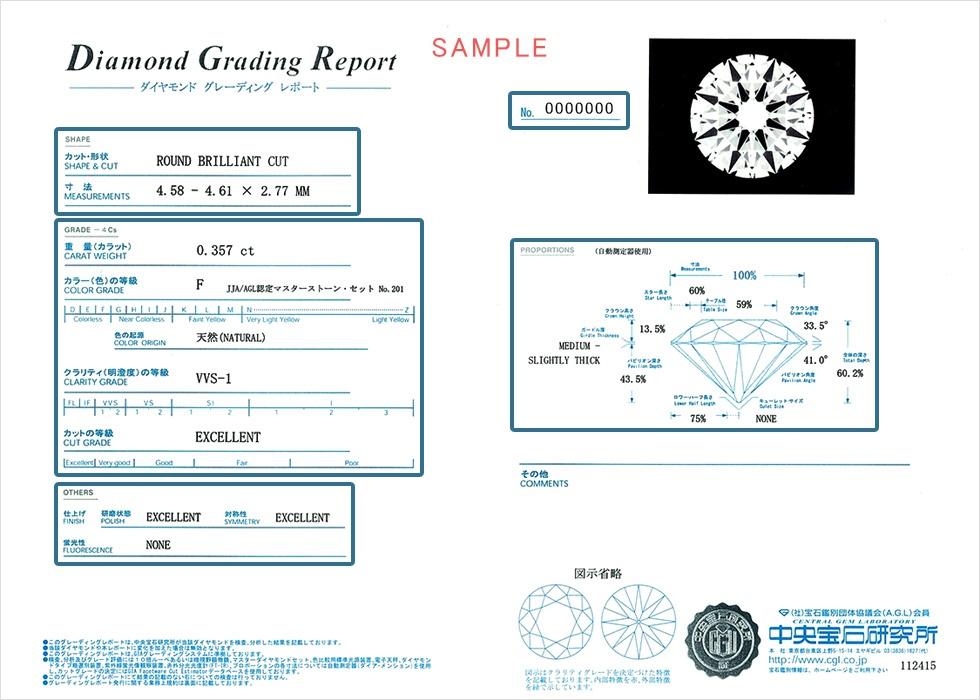 CGLの鑑定書サンプル