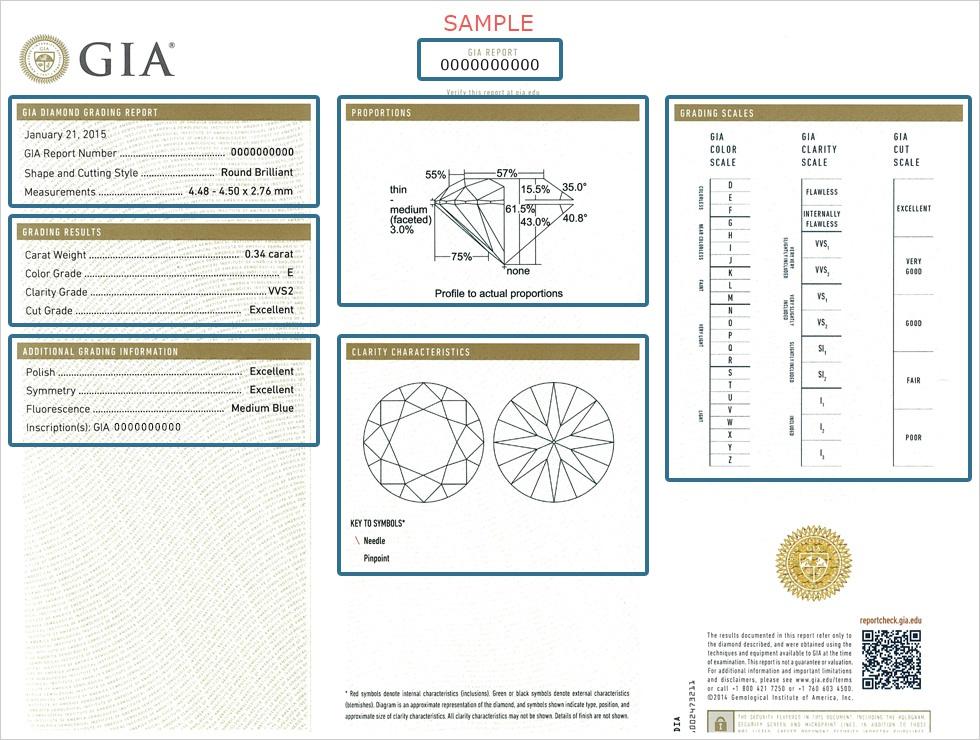 GIAの鑑定書サンプル