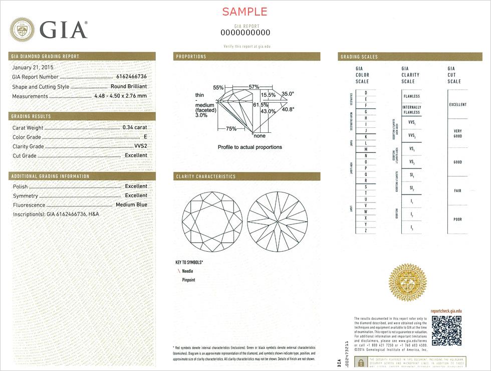 米国宝石学会(GIA)の鑑定書