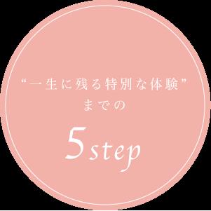 一生に残る特別な体験までの5step