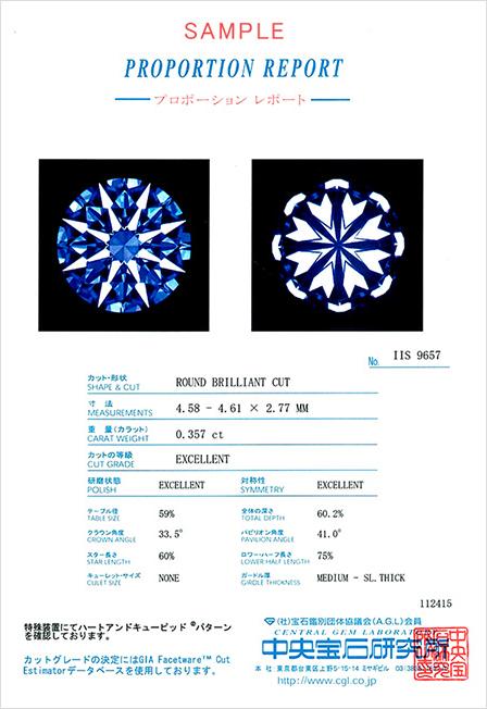 中央宝石研究所(CGL)プロポーションレポート