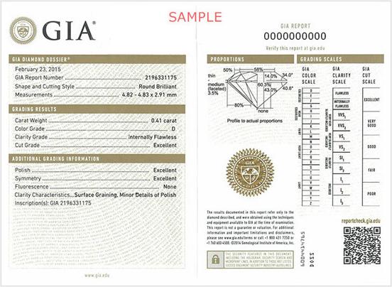 米国宝石学会:GIA ドシェ