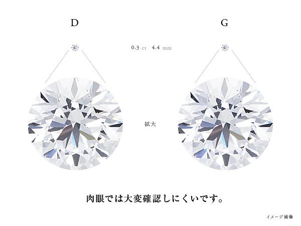 婚約指輪 ダイヤモンドのカラー説明