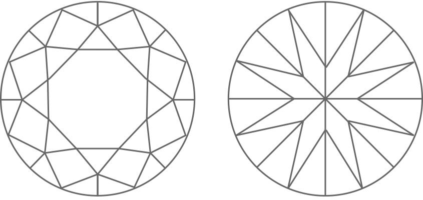 婚約指輪に最も多く使用されているラウンドブリリアントカット