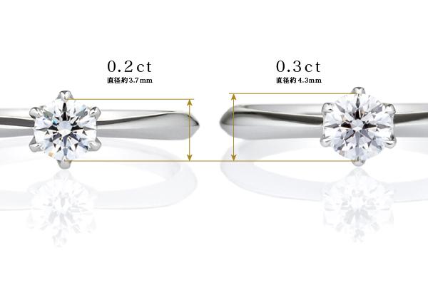 0.2ctと0.3ctのダイヤモンドの直径