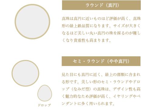 ブリリアンス+の真珠は真円、真円に近いパールを厳選