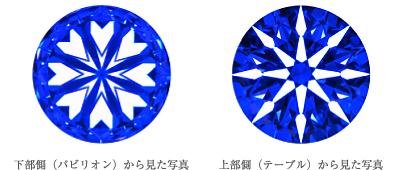 ダイヤリングの選び方間違えてませんか!?正しい選び方をこっそり教えます!
